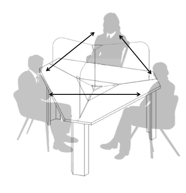 三角テーブルSmile60° シールドスクリーン付き